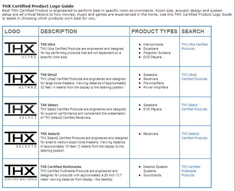 THX Certified Product Logo Guide.jpg